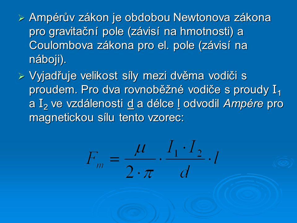  Ampérův zákon je obdobou Newtonova zákona pro gravitační pole (závisí na hmotnosti) a Coulombova zákona pro el. pole (závisí na náboji).  Vyjadřuje