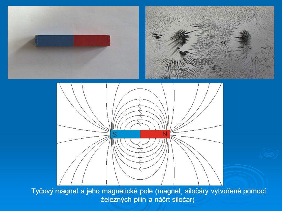 Tyčový magnet a jeho magnetické pole (magnet, siločáry vytvořené pomocí železných pilin a náčrt siločar)