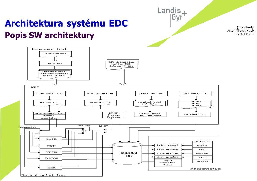 © Landis+Gyr Autor: Miroslav Hladík 16.09.2014 / 11 Příklad konfigurace: Elektroměry/komunikační jednotky/L+G systémy