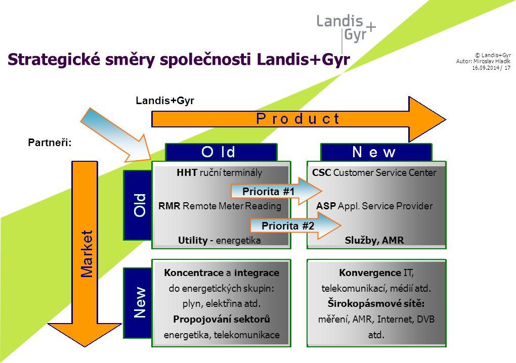 © Landis+Gyr Autor: Miroslav Hladík 16.09.2014 / 18 Model ASP pro LDS Fakturace Sběr a zpracování dat Landis+Gyr: EDC Telekomunikační síť Zákaznické elektroměry: Zákazník a jeho klienti GSM/ GPRS TCP/ IP PSTNPLC