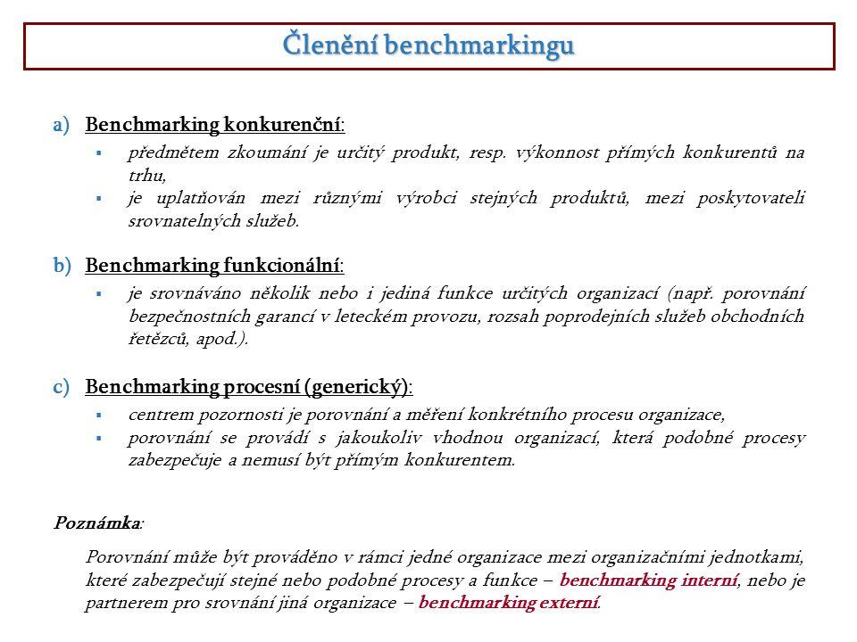 Členění benchmarkingu a)Benchmarking konkurenční:  předmětem zkoumání je určitý produkt, resp. výkonnost přímých konkurentů na trhu,  je uplatňován