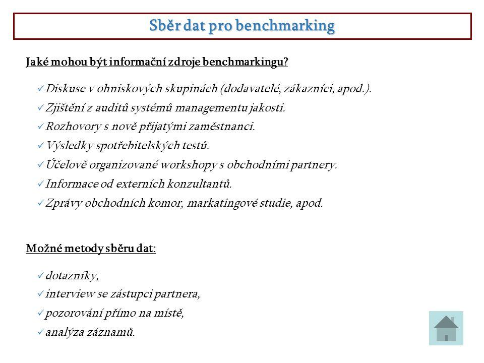 Sběr dat pro benchmarking Jaké mohou být informační zdroje benchmarkingu? Diskuse v ohniskových skupinách (dodavatelé, zákazníci, apod.). Zjištění z a