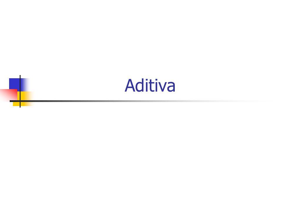 Aditiva obecně Jako aditiva se označují látky, které se přidávají do jiných látek či směsí s cílem upravit (vylepšit) jejich vlastnosti.