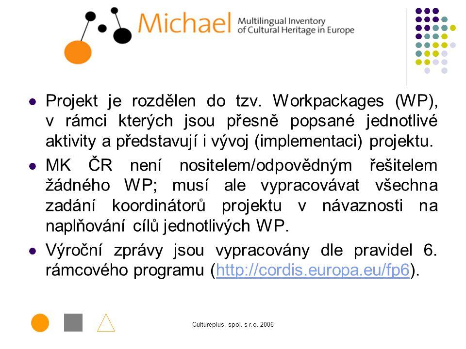 Cultureplus, spol. s r.o. 2006 národní implementace důležitých strategických dokumentů EU: digitalizace zdrojů kulturního dědictví představuje jednu z