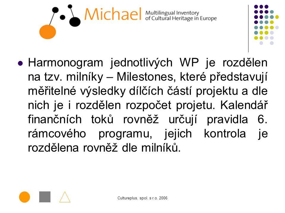 Cultureplus, spol. s r.o. 2006 Projekt je rozdělen do tzv. Workpackages (WP), v rámci kterých jsou přesně popsané jednotlivé aktivity a představují i