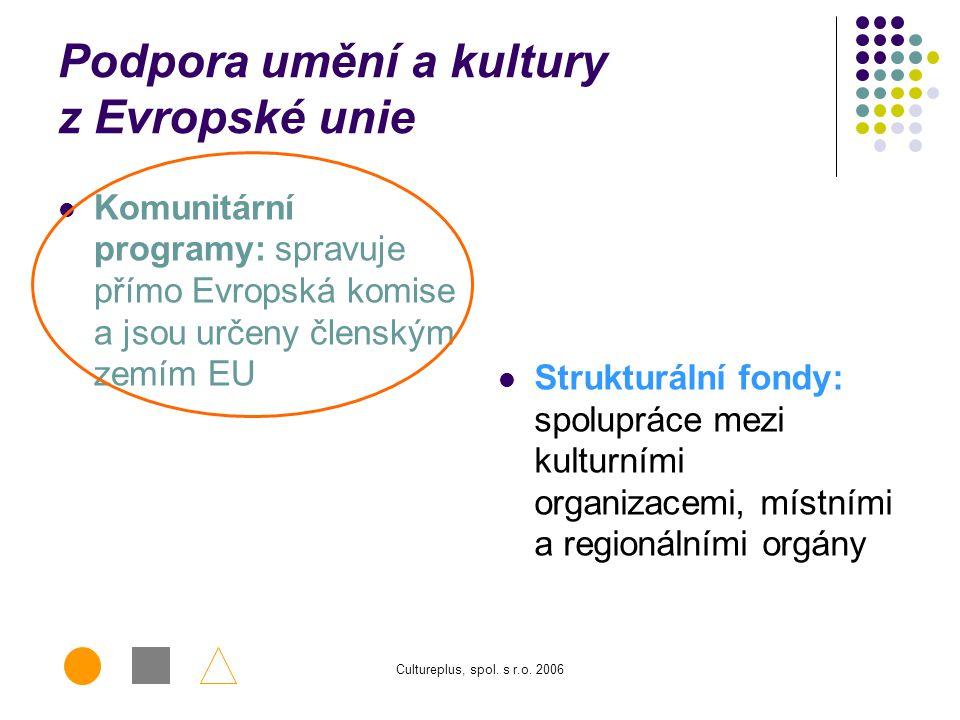 Cultureplus, spol. s r.o. 2006 Obnovená lisabonská strategie – národní úroveň Národní lisabonský program 2005 – 2008 (Národní program reforem ČR) Stra