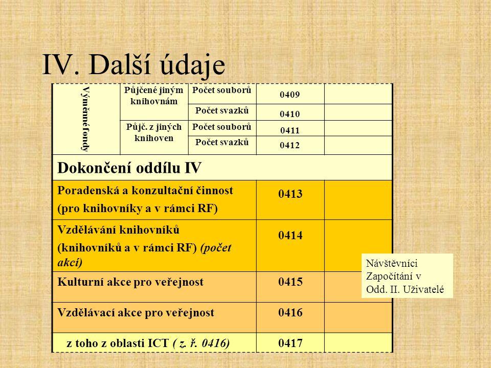 IV. Další údaje Výměnné fondy Půjčené jiným knihovnám Počet souborů 0409 Počet svazků 0410 Půjč.