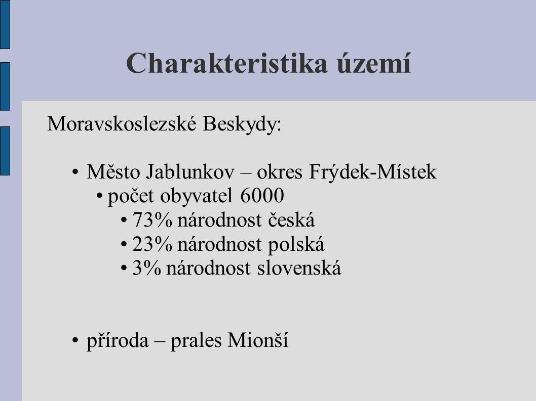 Charakteristika území Moravskoslezské Beskydy: Město Jablunkov – okres Frýdek-Místek počet obyvatel 6000 73% národnost česká 23% národnost polská 3% národnost slovenská příroda – prales Mionší