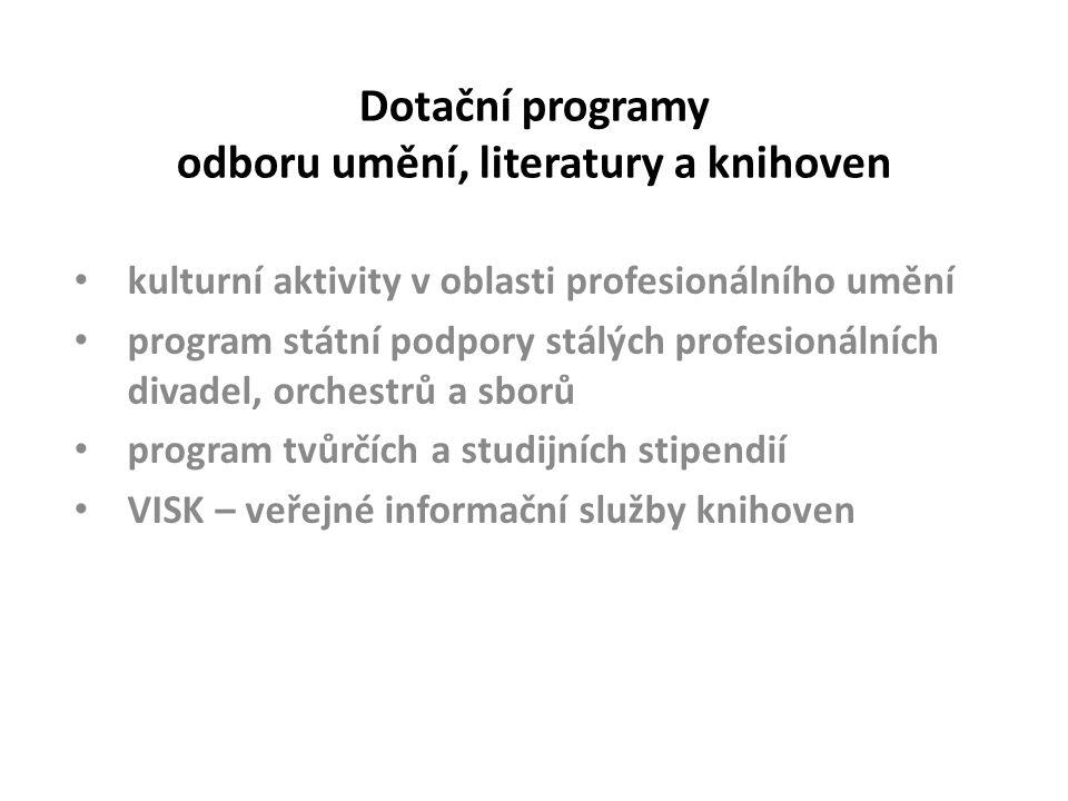 Dotační programy odboru umění, literatury a knihoven kulturní aktivity v oblasti profesionálního umění program státní podpory stálých profesionálních divadel, orchestrů a sborů program tvůrčích a studijních stipendií VISK – veřejné informační služby knihoven