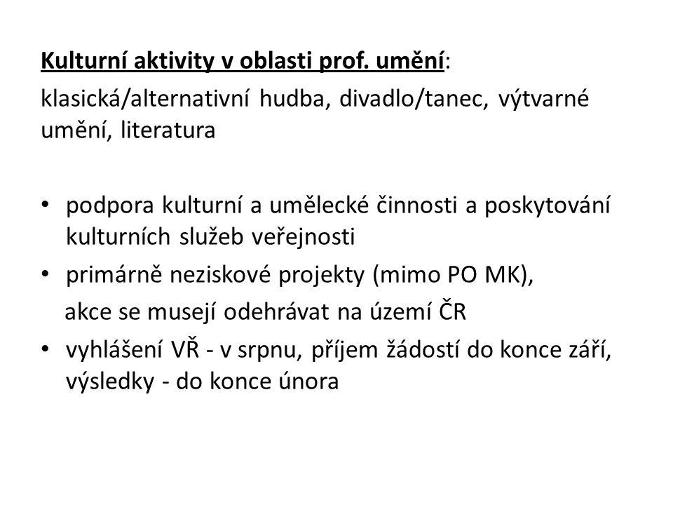 Kulturní aktivity v oblasti prof.