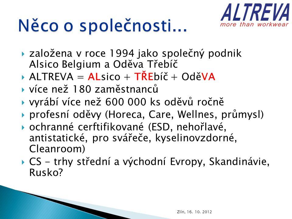  založena v roce 1994 jako společný podnik Alsico Belgium a Oděva Třebíč  ALTREVA = ALsico + TŘEbíč + OděVA  více než 180 zaměstnanců  vyrábí více než 600 000 ks oděvů ročně  profesní oděvy (Horeca, Care, Wellnes, průmysl)  ochranné cerftifikované (ESD, nehořlavé, antistatické, pro svářeče, kyselinovzdorné, Cleanroom)  CS - trhy střední a východní Evropy, Skandinávie, Rusko.