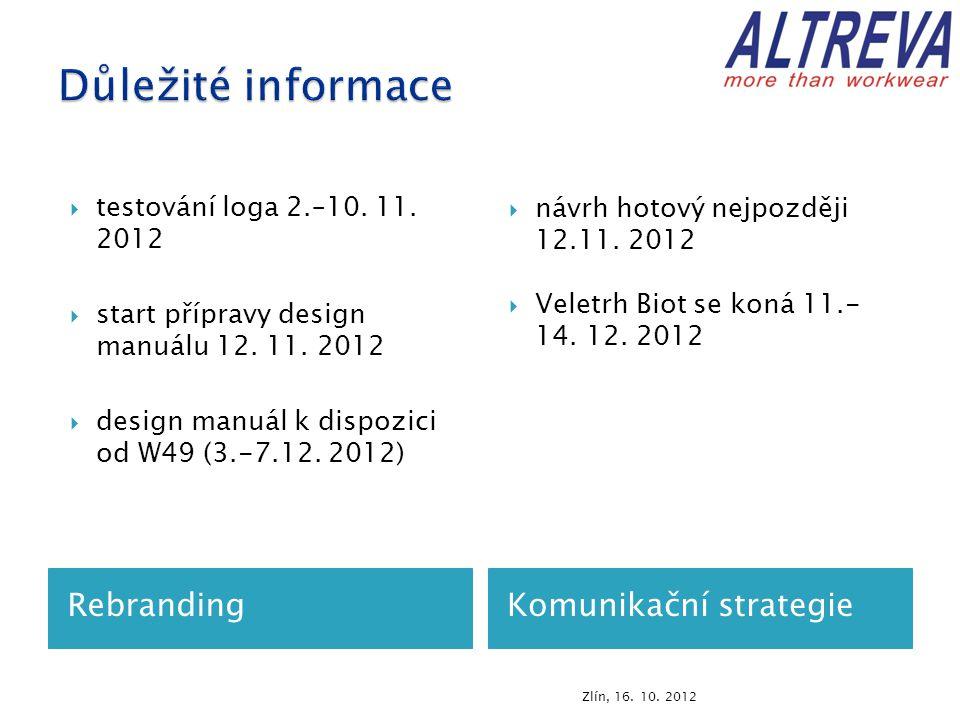 RebrandingKomunikační strategie  testování loga 2.–10.