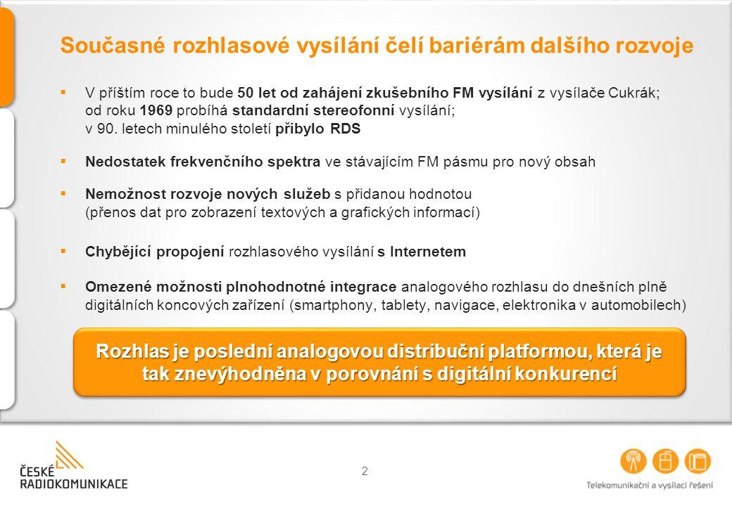 3 Standardní provoz  Anglie  Německo  Norsko  Dánsko Testovací provoz  Irsko  Portugalsko  Švédsko  Polsko  Lotyšsko  Maďarsko DAB je standardem pro digitální rozhlas nejenom v Evropě  Belgie  Španělsko  Kanada  Austrálie  Slovinsko  Chorvatsko  Řecko  Turecko  Rusko  Čína DAB zahájeno Test DAB DAB zahájeno a test DAB+ Test DAB+ DAB a DAB + zahájeno Test DAB a DAB+ DMB Audio DAB/DAB+ již ve více než 20 zemích Zdroj: http://www.worlddab.org Stav DAB vysílání k červenci 2012 Více jak 1 000 stanic