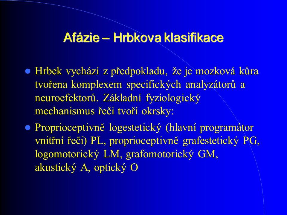 Afázie – Hrbkova klasifikace Hrbek vychází z předpokladu, že je mozková kůra tvořena komplexem specifických analyzátorů a neuroefektorů.