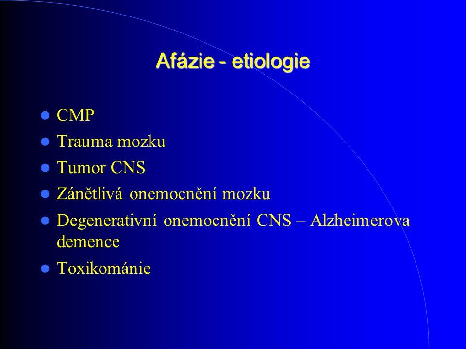 Afázie - etiologie CMP Trauma mozku Tumor CNS Zánětlivá onemocnění mozku Degenerativní onemocnění CNS – Alzheimerova demence Toxikománie