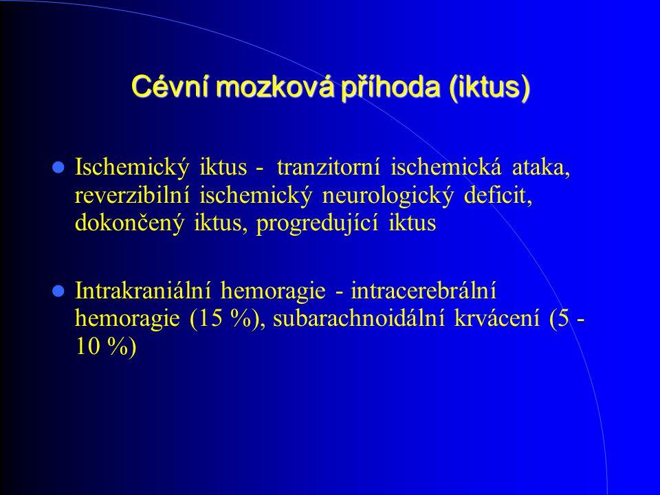 Cévní mozková příhoda (iktus) Ischemický iktus - tranzitorní ischemická ataka, reverzibilní ischemický neurologický deficit, dokončený iktus, progredující iktus Intrakraniální hemoragie - intracerebrální hemoragie (15 %), subarachnoidální krvácení (5 - 10 %)