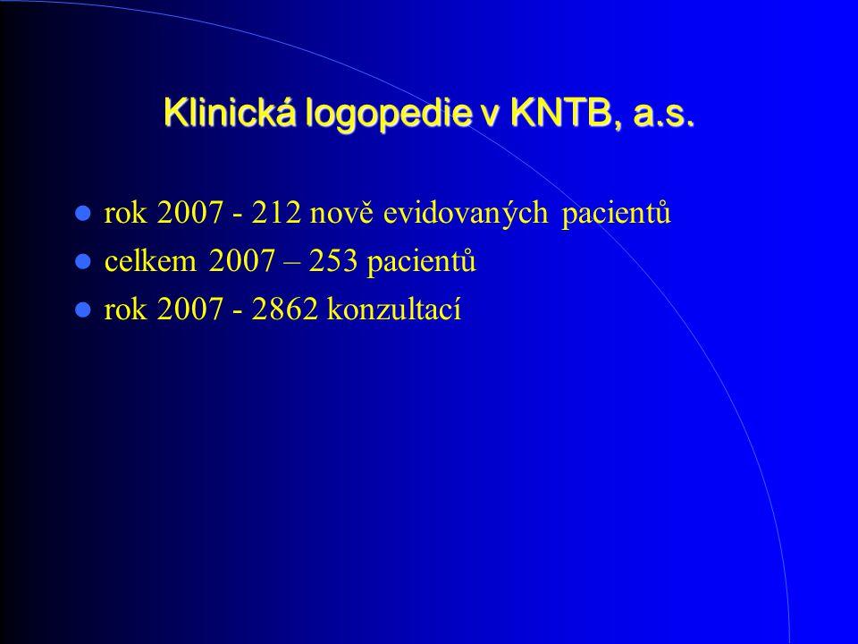 Klinická logopedie v KNTB, a.s. rok 2007 - 212 nově evidovaných pacientů celkem 2007 – 253 pacientů rok 2007 - 2862 konzultací