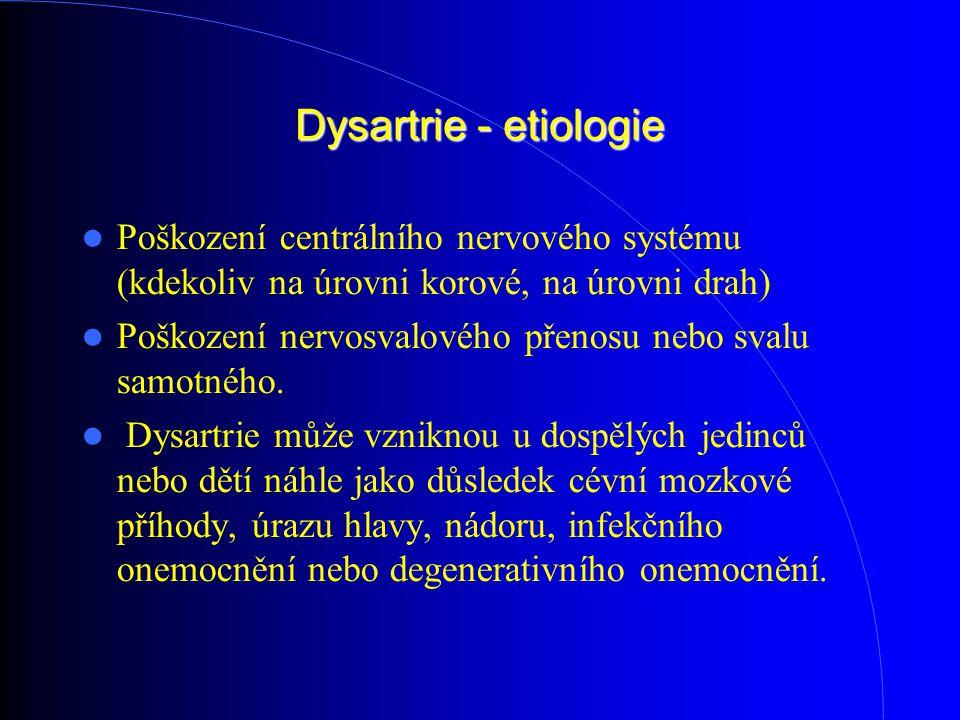 Dysartrie - etiologie Poškození centrálního nervového systému (kdekoliv na úrovni korové, na úrovni drah) Poškození nervosvalového přenosu nebo svalu samotného.