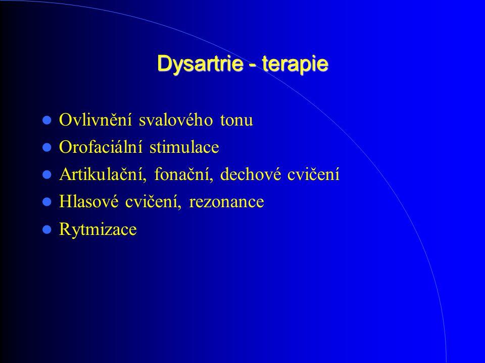 Dysartrie - terapie Ovlivnění svalového tonu Orofaciální stimulace Artikulační, fonační, dechové cvičení Hlasové cvičení, rezonance Rytmizace