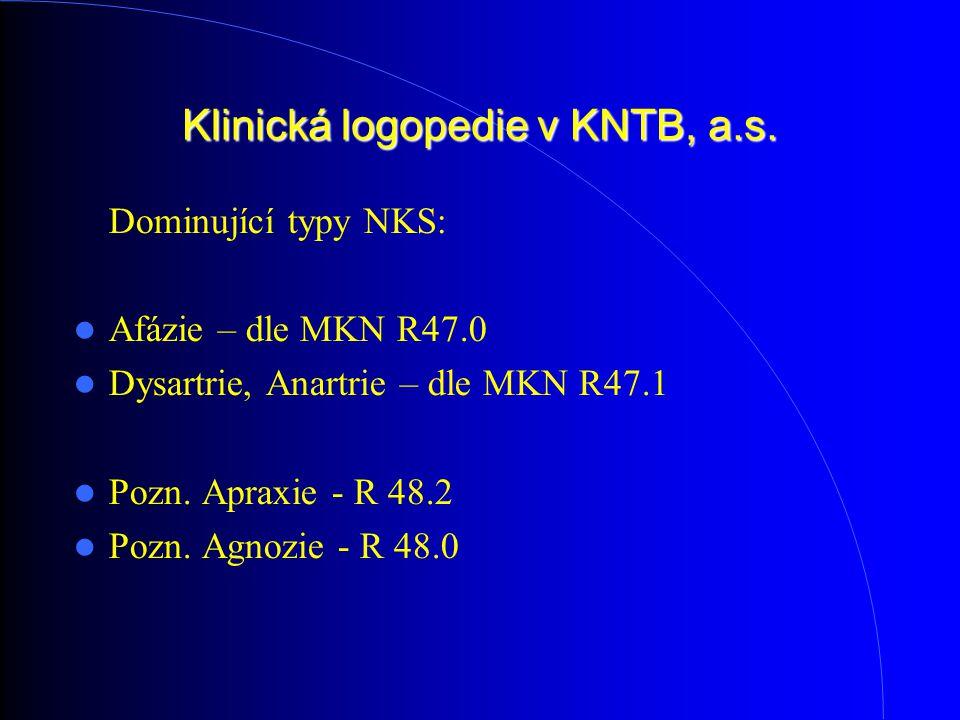 Klinická logopedie v KNTB, a.s. Dominující typy NKS: Afázie – dle MKN R47.0 Dysartrie, Anartrie – dle MKN R47.1 Pozn. Apraxie - R 48.2 Pozn. Agnozie -