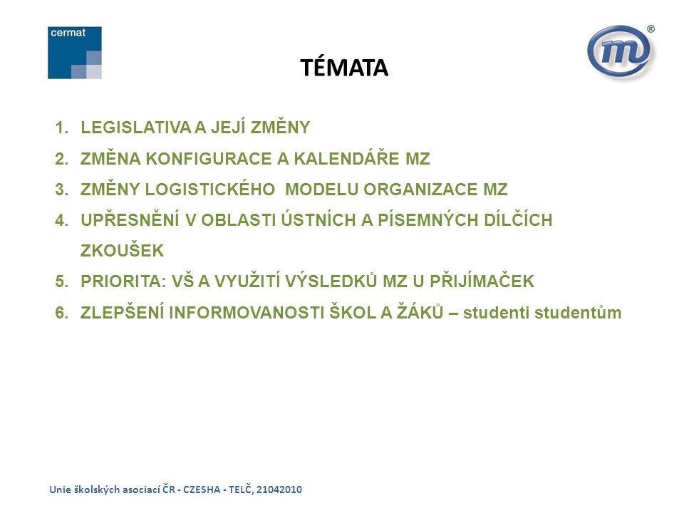 TÉMATA Unie školských asociací ČR - CZESHA - TELČ, 21042010 1.LEGISLATIVA A JEJÍ ZMĚNY 2.ZMĚNA KONFIGURACE A KALENDÁŘE MZ 3.ZMĚNY LOGISTICKÉHO MODELU ORGANIZACE MZ 4.UPŘESNĚNÍ V OBLASTI ÚSTNÍCH A PÍSEMNÝCH DÍLČÍCH ZKOUŠEK 5.PRIORITA: VŠ A VYUŽITÍ VÝSLEDKŮ MZ U PŘIJÍMAČEK 6.ZLEPŠENÍ INFORMOVANOSTI ŠKOL A ŽÁKŮ – studenti studentům