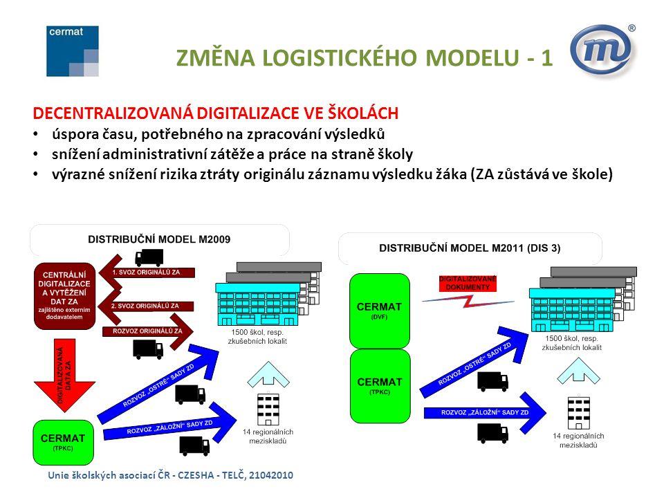 """ZMĚNA LOGISTICKÉHO MODELU – 2 DATOVÝ DIGITALIZAČNÍ TERMINÁL A ELEKTRONICKÝ PŘENOS DAT DO CENTRA Unie školských asociací ČR - CZESHA - TELČ, 21042010 Sestava obsahuje: a)PC, připojen na Internet b)dokumentový duplexní skener c)barevná laserová duplexní tiskárna Digitalizace maturitní dokumentace (školní digitální archiv) Elektronický přenos digitalizovaných dokumentů do Centra Automatizované centrální vytěžení dat z digitalizovaných dokumentů v Centru Tisky pracovních listů a výstupních dokumentů (vysvědčení, protokoly) Mimo """"maturitní režim bude DDT k dispozici pro vnitřní potřebu škol"""
