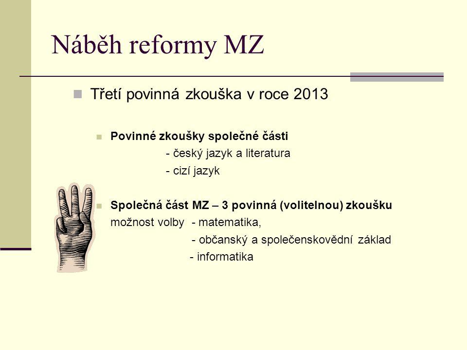 Náběh reformy MZ Třetí povinná zkouška v roce 2013 Povinné zkoušky společné části - český jazyk a literatura - cizí jazyk Společná část MZ – 3 povinná (volitelnou) zkoušku možnost volby - matematika, - občanský a společenskovědní základ - informatika