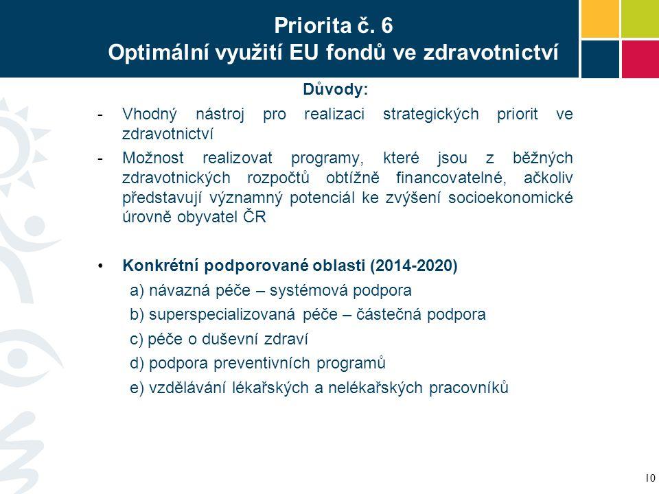 Priorita č. 6 Optimální využití EU fondů ve zdravotnictví Důvody: -Vhodný nástroj pro realizaci strategických priorit ve zdravotnictví -Možnost realiz