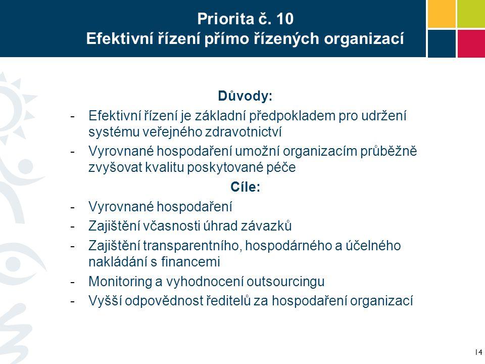 Priorita č. 10 Efektivní řízení přímo řízených organizací Důvody: -Efektivní řízení je základní předpokladem pro udržení systému veřejného zdravotnict
