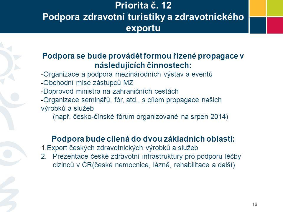 Priorita č. 12 Podpora zdravotní turistiky a zdravotnického exportu Podpora se bude provádět formou řízené propagace v následujících činnostech: -Orga
