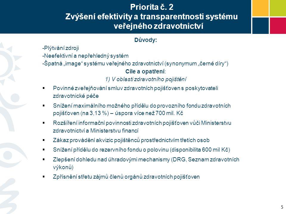Priorita č. 2 Zvýšení efektivity a transparentnosti systému veřejného zdravotnictví Důvody: -Plýtvání zdroji -Neefektivní a nepřehledný systém -Špatná