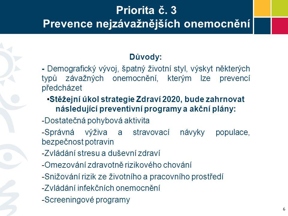 Priorita č. 3 Prevence nejzávažnějších onemocnění Důvody: - Demografický vývoj, špatný životní styl, výskyt některých typů závažných onemocnění, který