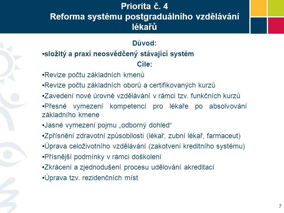 Priorita č. 4 Reforma systému postgraduálního vzdělávání lékařů Důvod: složitý a praxí neosvědčený stávající systém Cíle: Revize počtu základních kmen