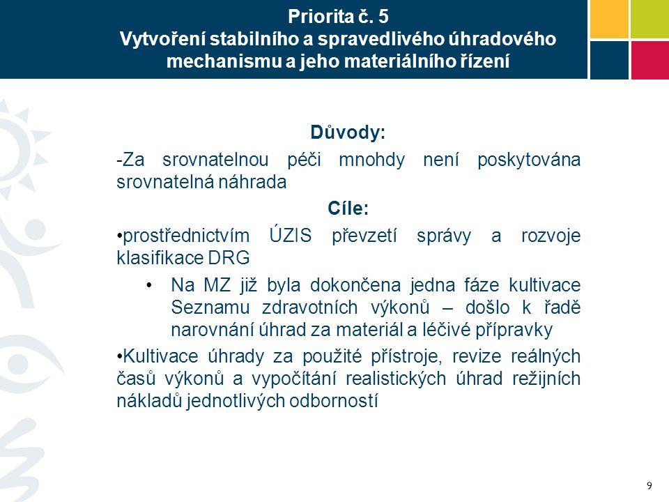 Priorita č. 5 Vytvoření stabilního a spravedlivého úhradového mechanismu a jeho materiálního řízení Důvody: -Za srovnatelnou péči mnohdy není poskytov