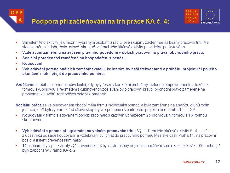 WWW.OPPA.CZ Podpora při začleňování na trh práce KA č. 4:  Smyslem této aktivity je umožnit vybraným osobám z řad cílové skupiny začlenit se na běžný