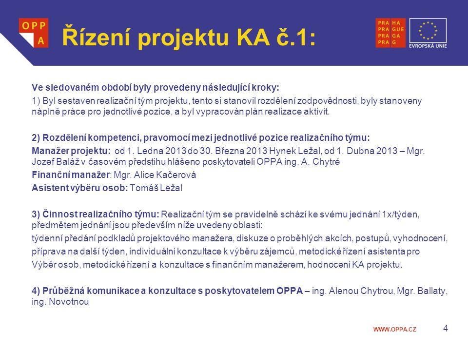 WWW.OPPA.CZ 4 Ve sledovaném období byly provedeny následující kroky: 1) Byl sestaven realizační tým projektu, tento si stanovil rozdělení zodpovědnost