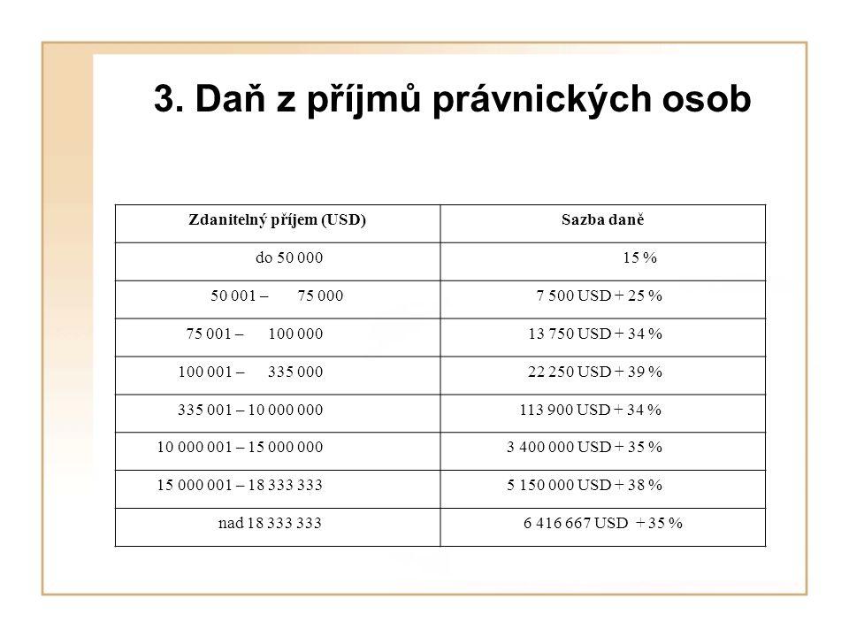 3. Daň z příjmů právnických osob Zdanitelný příjem (USD)Sazba daně do 50 000 15 % 50 001 – 75 000 7 500 USD + 25 % 75 001 – 100 000 13 750 USD + 34 %