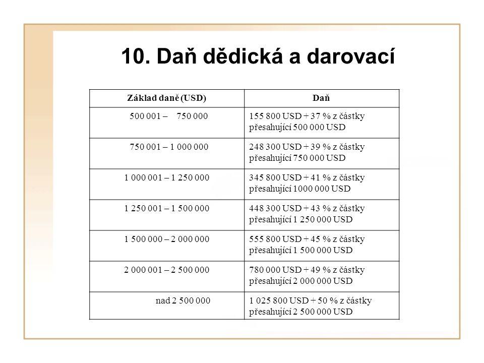 10. Daň dědická a darovací Základ daně (USD)Daň 500 001 – 750 000155 800 USD + 37 % z částky přesahující 500 000 USD 750 001 – 1 000 000248 300 USD +