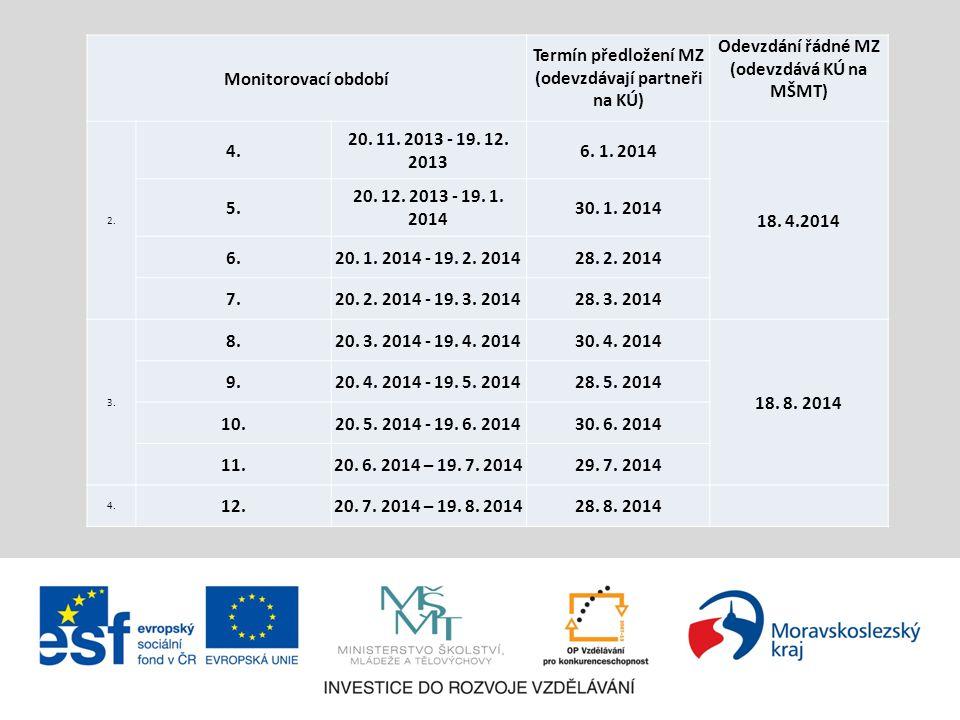 Monitorovací období Termín předložení MZ (odevzdávají partneři na KÚ) Odevzdání řádné MZ (odevzdává KÚ na MŠMT) 2. 4. 20. 11. 2013 - 19. 12. 2013 6. 1