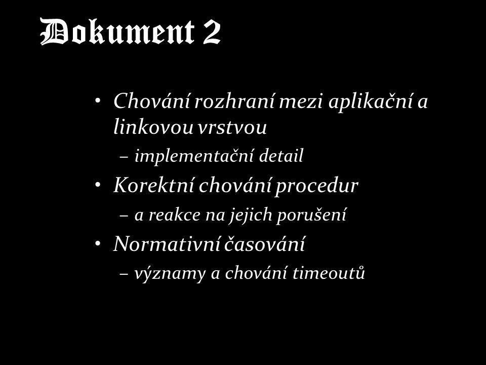 Dokument 2 Chování rozhraní mezi aplikační a linkovou vrstvou –implementační detail Korektní chování procedur –a reakce na jejich porušení Normativní