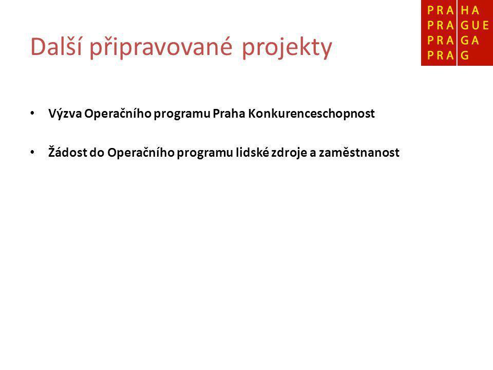 Další připravované projekty Výzva Operačního programu Praha Konkurenceschopnost Žádost do Operačního programu lidské zdroje a zaměstnanost