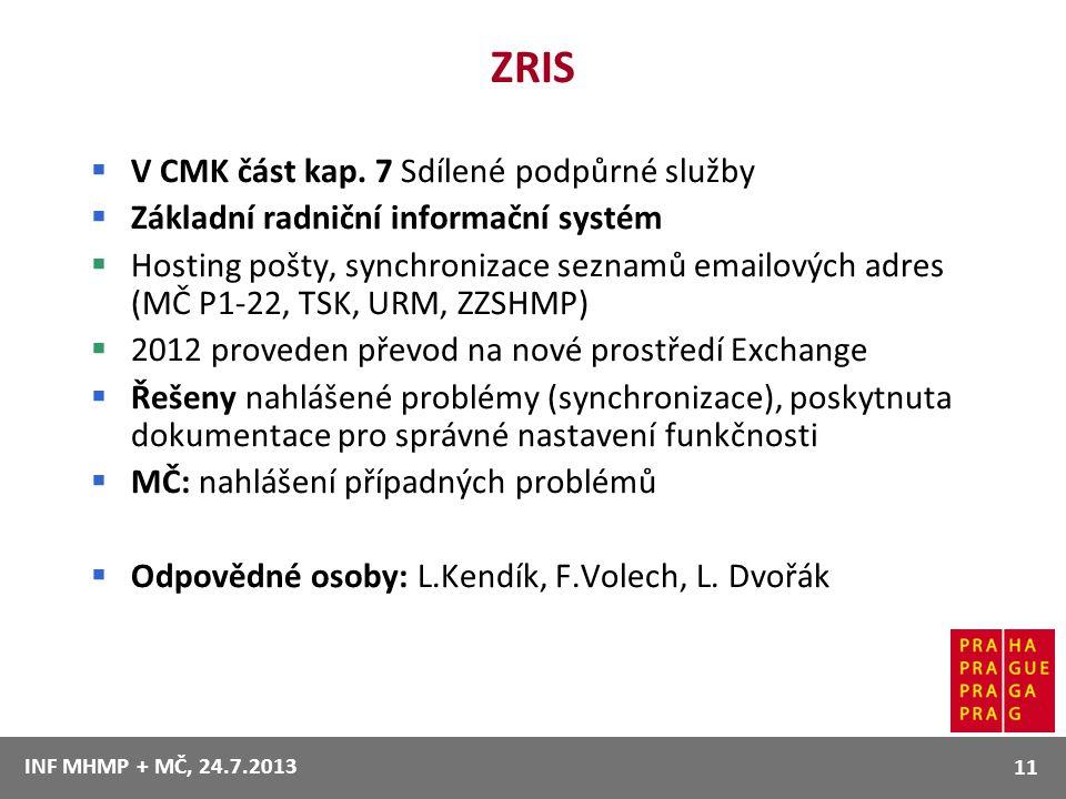 ZRIS  V CMK část kap. 7 Sdílené podpůrné služby  Základní radniční informační systém  Hosting pošty, synchronizace seznamů emailových adres (MČ P1-