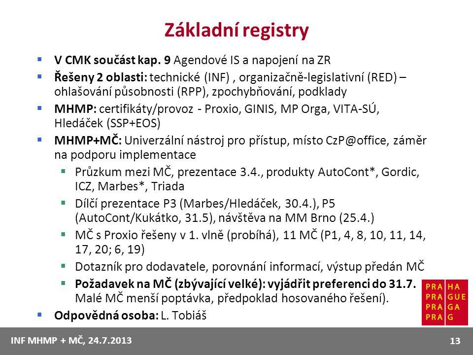 Základní registry  V CMK součást kap. 9 Agendové IS a napojení na ZR  Řešeny 2 oblasti: technické (INF), organizačně-legislativní (RED) – ohlašování