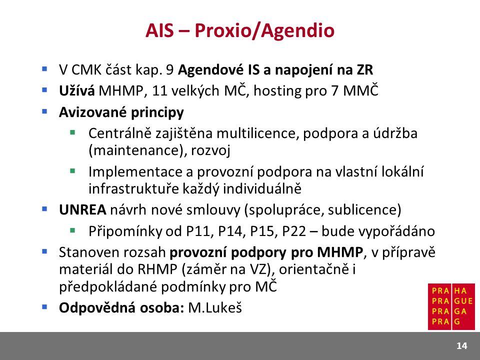 AIS – Proxio/Agendio  V CMK část kap. 9 Agendové IS a napojení na ZR  Užívá MHMP, 11 velkých MČ, hosting pro 7 MMČ  Avizované principy  Centrálně