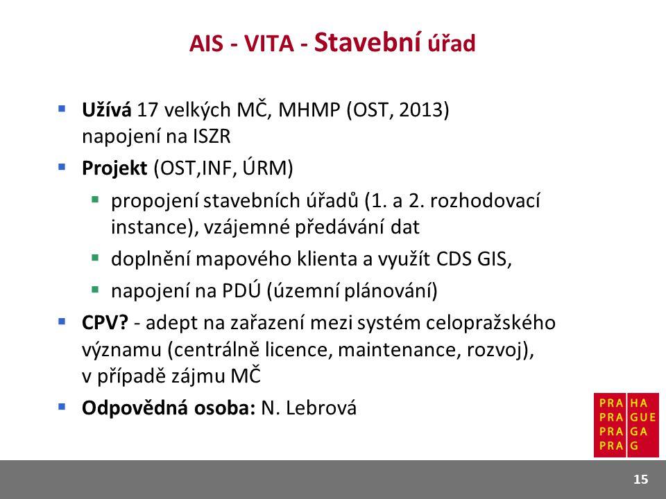 AIS - VITA - Stavební úřad  Užívá 17 velkých MČ, MHMP (OST, 2013) napojení na ISZR  Projekt (OST,INF, ÚRM)  propojení stavebních úřadů (1. a 2. roz