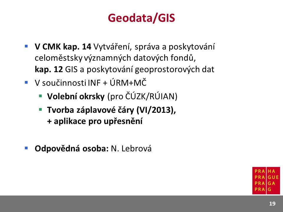 Geodata/GIS  V CMK kap. 14 Vytváření, správa a poskytování celoměstsky významných datových fondů, kap. 12 GIS a poskytování geoprostorových dat  V s