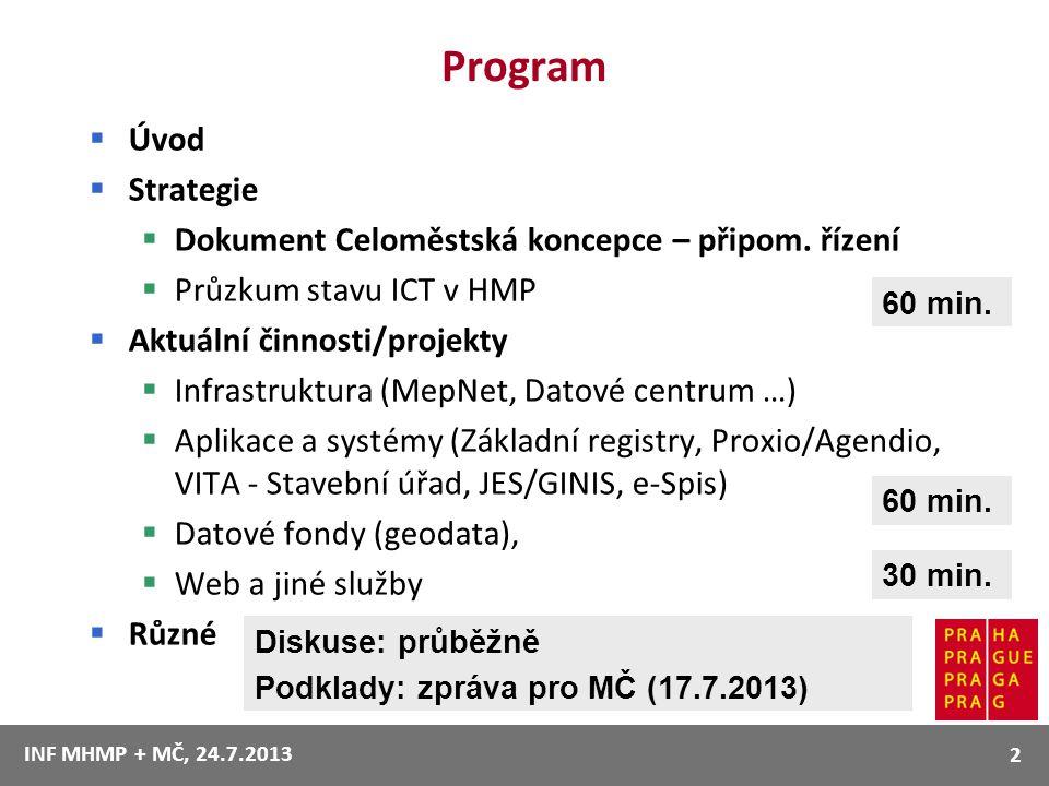 Program  Úvod  Strategie  Dokument Celoměstská koncepce – připom. řízení  Průzkum stavu ICT v HMP  Aktuální činnosti/projekty  Infrastruktura (M