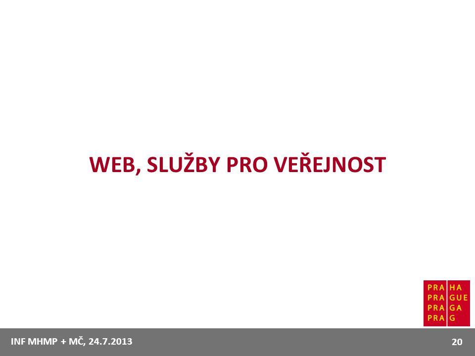 WEB, SLUŽBY PRO VEŘEJNOST 20 INF MHMP + MČ, 24.7.2013