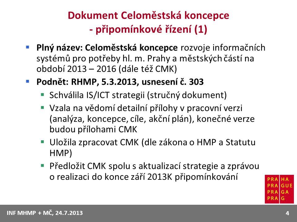 Dokument Celoměstská koncepce - připomínkové řízení (2)  Zpracování: INF MHMP + KPMG (návaznost na IS/ICT strategii)  PS: 2 pracovní schůzky (17.4., 7.5.) – model spolupráce a financování, průzkum  Využití a zapracování připomínek ze 2.