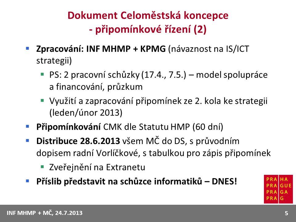 Dokument Celoměstská koncepce - připomínkové řízení (2)  Zpracování: INF MHMP + KPMG (návaznost na IS/ICT strategii)  PS: 2 pracovní schůzky (17.4.,